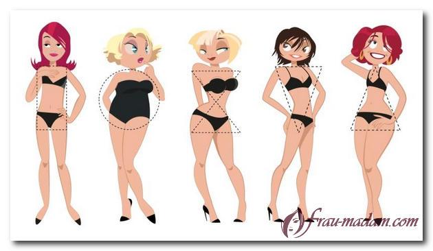 Как у стройных девушек бывают большие груди фото 592-721