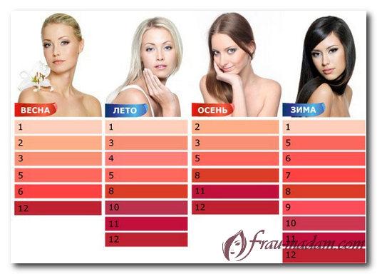 Сочетание красного цвета с другими цветами в одежде женщины