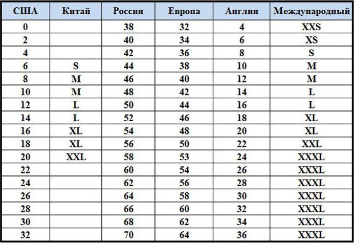 42 размер женской одежды параметры