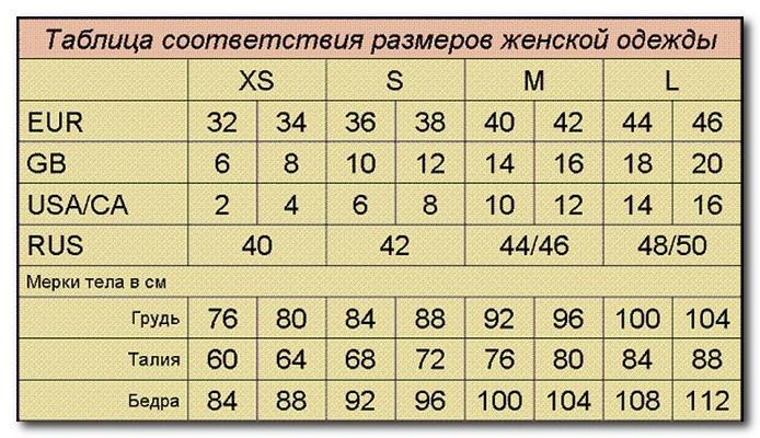 соответствие размеров женской одежды