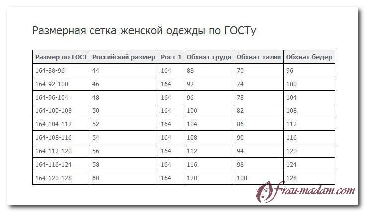 российская сетка размеров женской одежды
