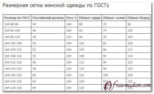 женские размеры одежды таблица россия