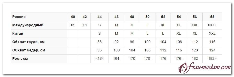 Размерный Ряд Женской Одежды Таблица