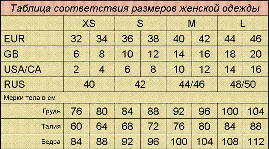 a0dd587152c6d Таблицы размеров женской одежды: США, Китай, немецкие, французкие и ...