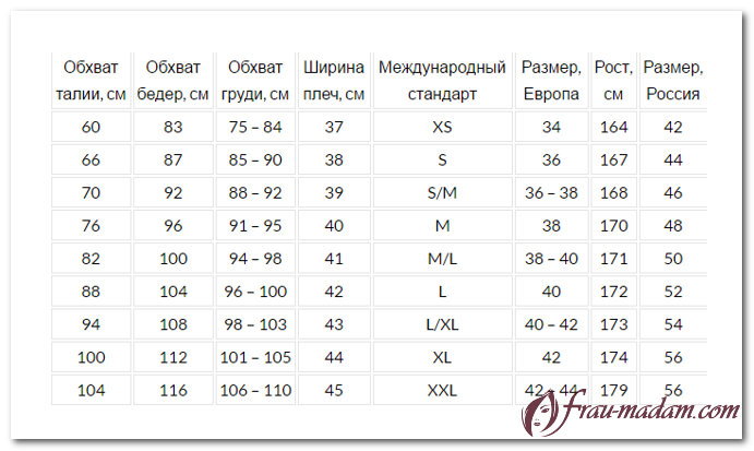 женская зимняя одежда таблица размеров