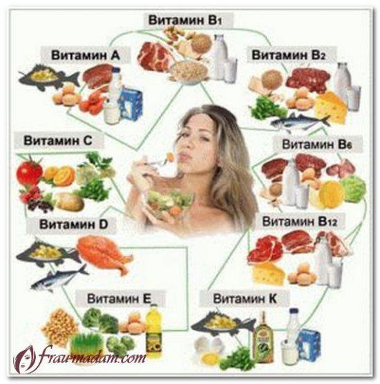 продукты для упругой кожи