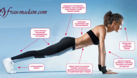 польза планки для группы мышц