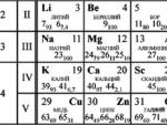 Магний - минерал для улучшения жизненного тонуса