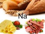 Натрий — важный элемент для организма человека