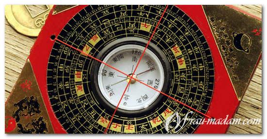 компас восток запад юг север феншуй