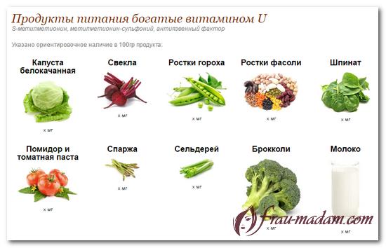 где присутствует витамин U какой лучше выбрать витамин U вред и польза витамина U